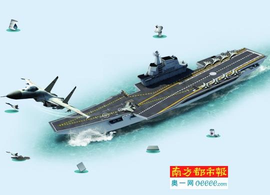 因此,航母舰载机降落在狭窄的甲板上非常不容易,飞机降落高度